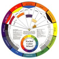 Farbkreis Colour Wheel